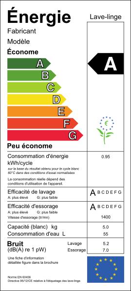 label_etiquette_energie